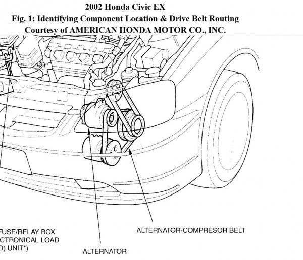 Honda Civic Serpentine Belt