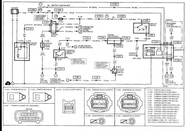 mazda tribute 2001 wiring diagram  harley controls wiring