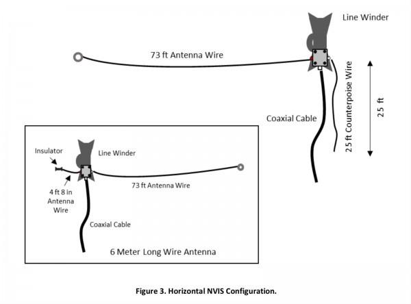W5gi Mystery Antenna
