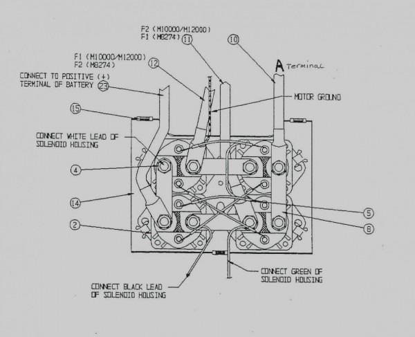 ramsey winch wiring diagram design  a male power plug wire