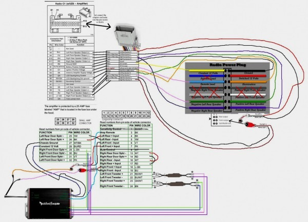 wiring diagram pioneer fh x700bt ford flex trailer wiring