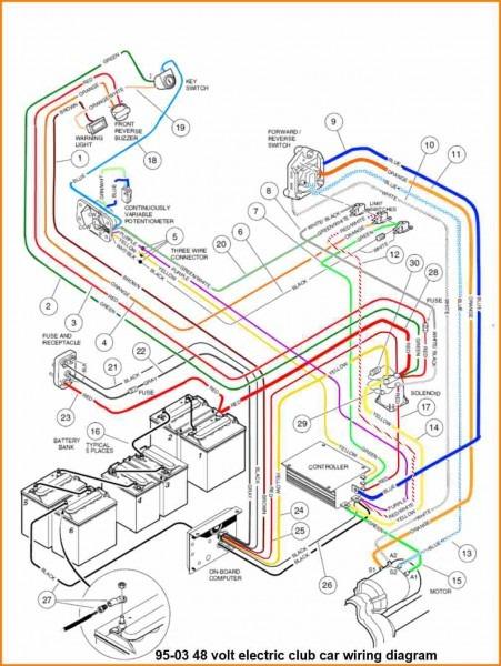 diagram 2002 gem car wiring diagram full hd version