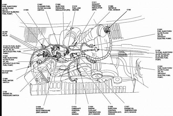 7.3 Powerstroke Engine Diagram