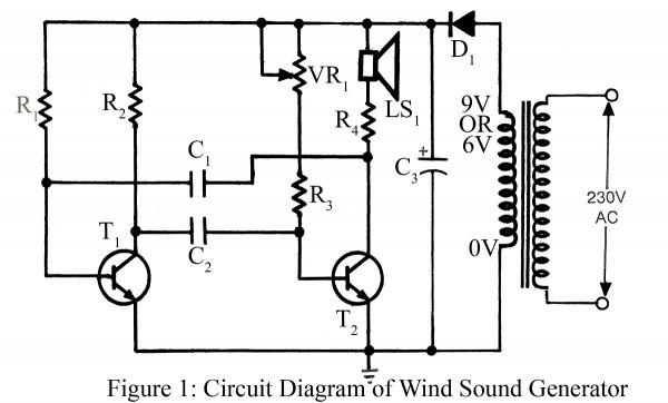 Circuit Diagram Creator