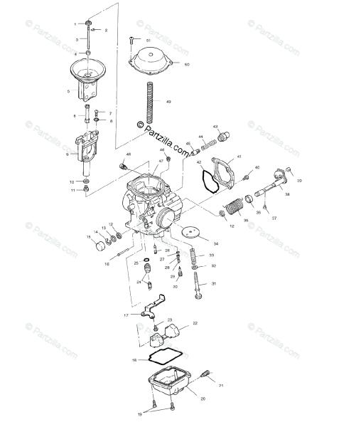 Polaris Sportsman 500 Carburetor Problems