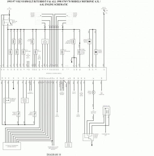 wiring diagram volvo v70 1998  dinli 50cc atv wiring for