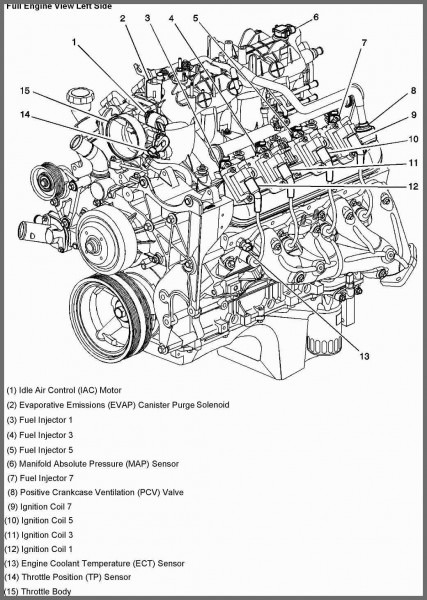 1999 Isuzu Rodeo Transmission