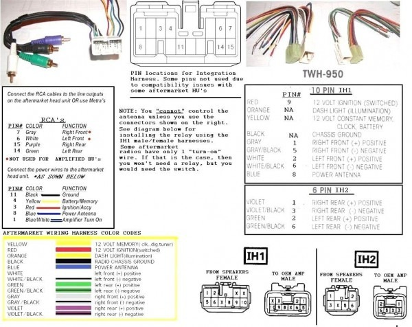gm 3000 wiring harness  wiring diagram circuitstartup
