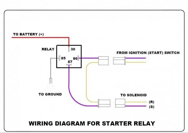 Starter Relay Wiring