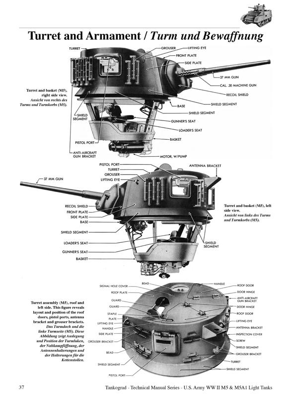 Die amerkanischen leichten Panzer M5 und M5A1 Stuart
