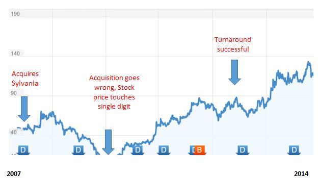 turnaround-1.png