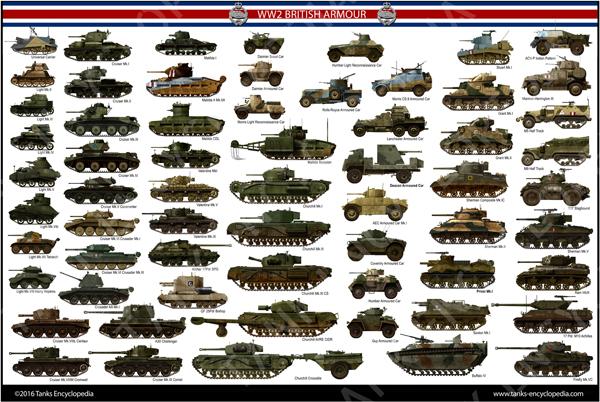 ww2 british tanks and