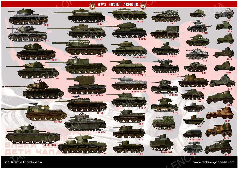 ww2 soviet tanks and