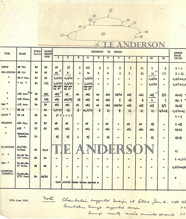 Line drawing and armour specifications of AC II