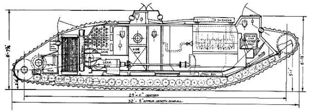 ww1 tank diagram why we use er wwi british tanks and armored cars (1914-1918)