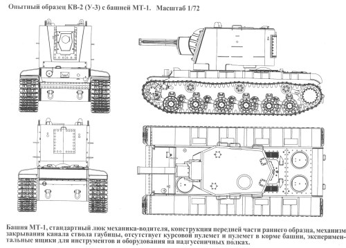 small resolution of modern tank schematics simple wiring schema kv 2 soviet heavy self propelled gun 1940