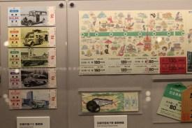 Railway Museum Kyoto (21)