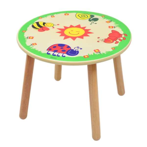 Round Bug Table 1