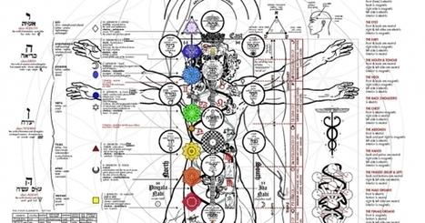 El cuerpo humano es un Microcosmos, donde se encarna el alma
