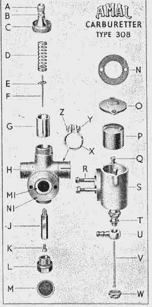 AMAL 308 Carburetter