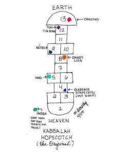 image of Kabbalah Hopscotch