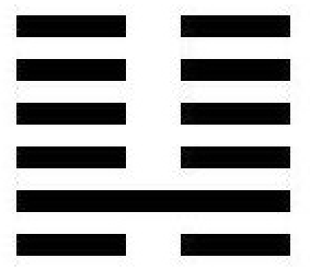 Image result for images i ching #7 hexagram