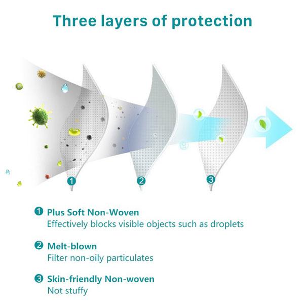 Παιδική μάσκα προστασίας μιας χρήσης 3ply λευκή με σχέδιο δεινοσαυράκια - ΟΕΜ