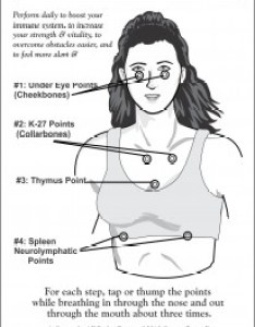 Four energy thumps click on chart for printable version also top tapping points  quick boost tap away pain rh tapawaypain