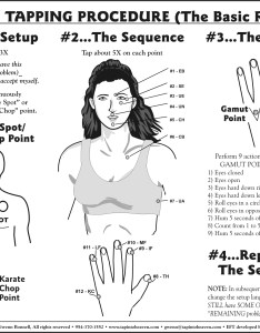 Click on image for printable also tap away pain how to do eft  quick tapping tutorial with charts rh tapawaypain
