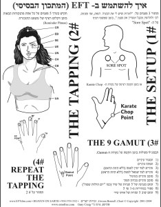 Tapintoheaven com eft tapping charts also chart konmarpgroup rh