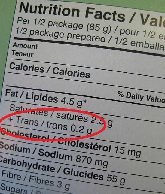Miben van a legtöbb transz-zsírsav?
