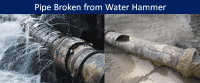 Water Hammer - What is it, and how we can prevent ...