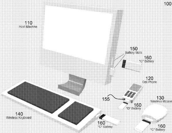 iPhone 5 Apple Universal Removable Battery iPhone 5 and iPad Mini To Have Exchangeable Batteries?