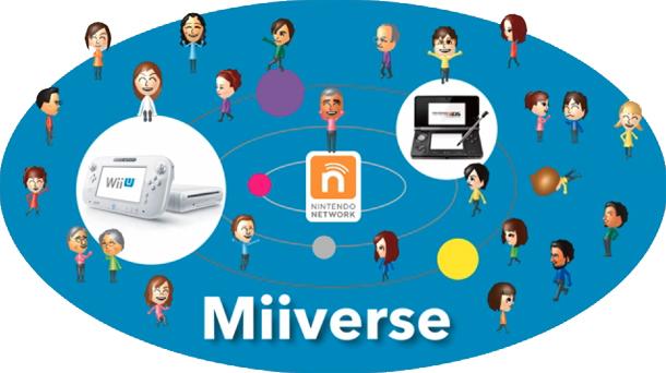 Nintendo Wii U Miiverse