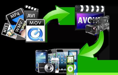 AVCHD Video Converter