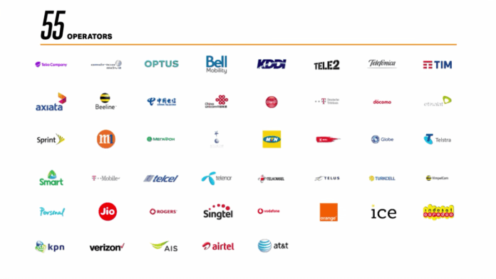 Network providers that support RCS