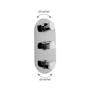 Cifial Emmie 3 Control Thermostatic Valve with Double Diverter