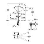 Grohe Atrio Freestanding Basin Mixer 32647