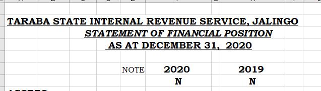 Taraba State Internal Revenue 2020