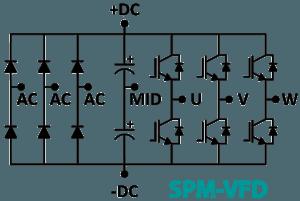 SPM-VFD 3 Phase Inverter Power Module