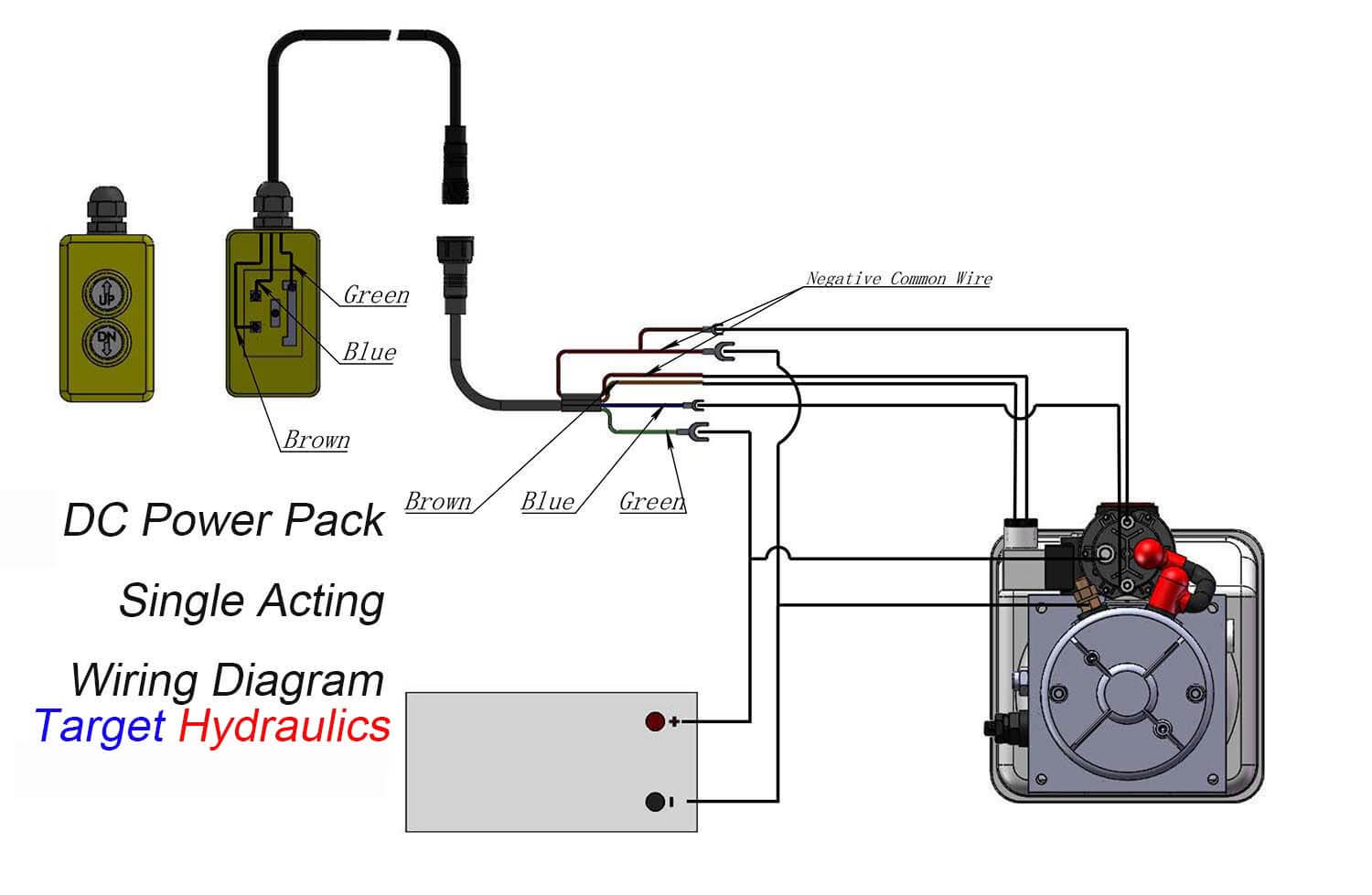 4 wire dc motor connection diagram 2003 toyota celica stereo wiring how to hydraulic power pack unit design