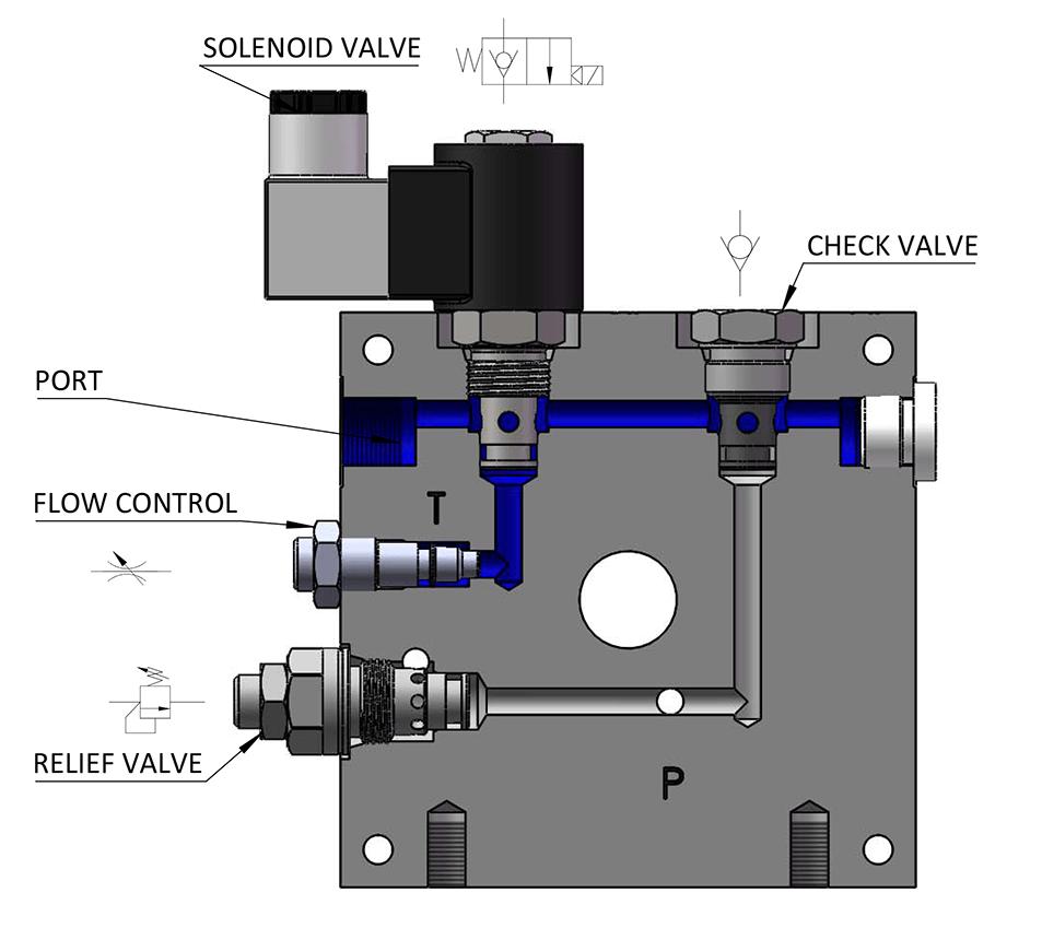 medium resolution of hydraulic cylinder gravity down