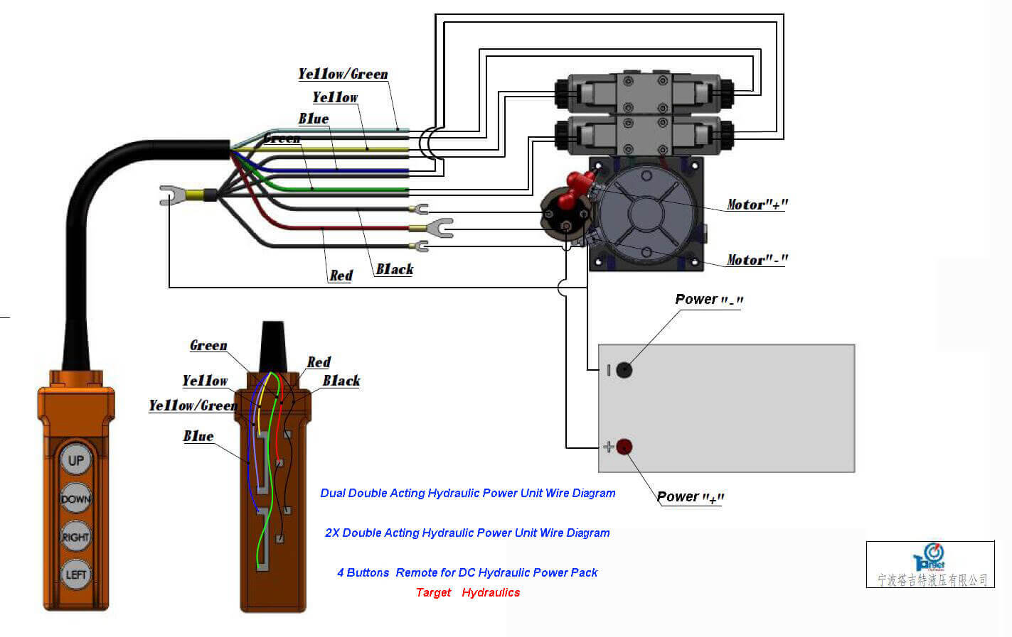 hight resolution of  dual double acting hydraulic cylinder power units wiring