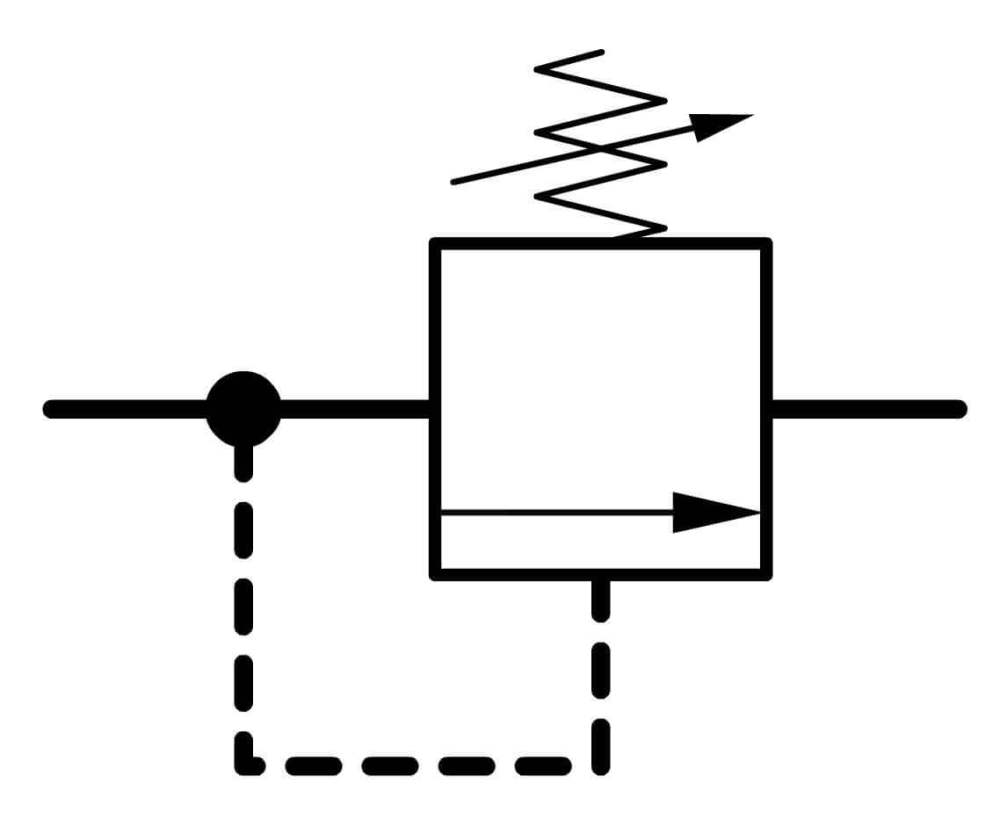 medium resolution of a hydraulic relief valve symbol