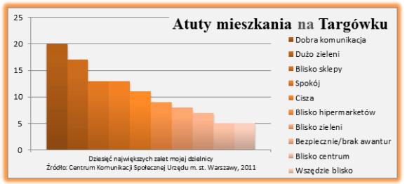 źródło: dobraulica.pl