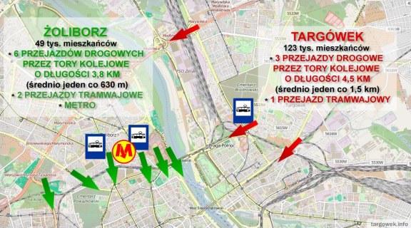 zoliboz-targowek-dojazd-do-centrum