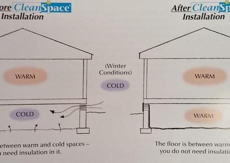 Tar Heel Tip of the Week: Crawl Space Winterization