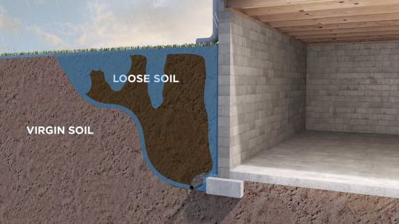 Loose Soil- basement wall cracks