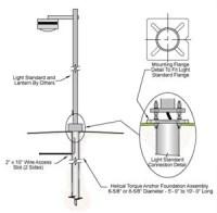 Light Pole Foundations | Tar Heel Foundation Solutions