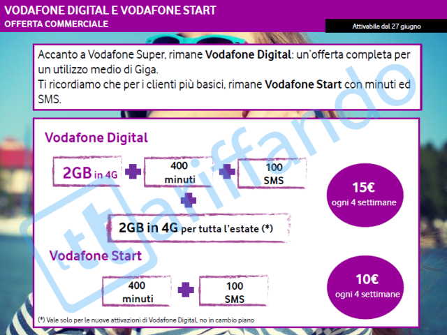 vodafone_digital